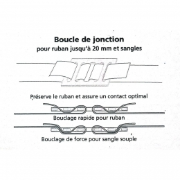 Junction Loop