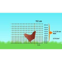 PoultryNet, electrifiable
